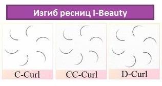 Ресницы I-Beauty черные одна длина